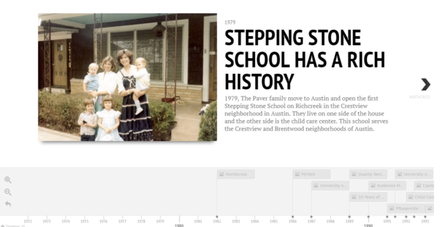 Austin's Best Preschool Since 1979 - Stepping Stone School Interactive Timeline