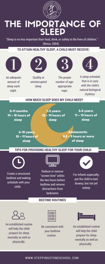 The Importance of Sleep Stepping Stone School