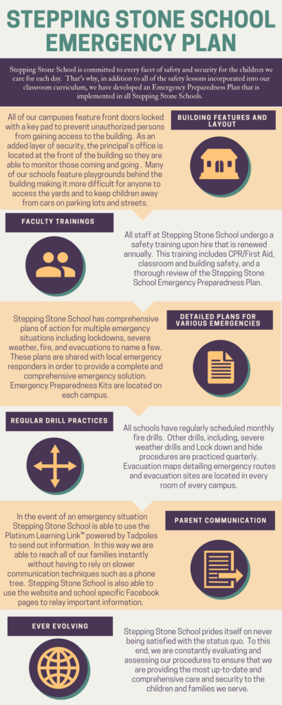 Stepping Stone School Emergency Plan